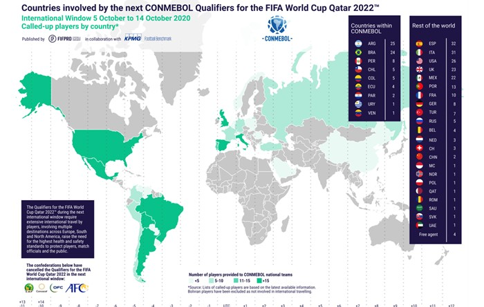 Travel Conmebol 0010 COUNTRIES